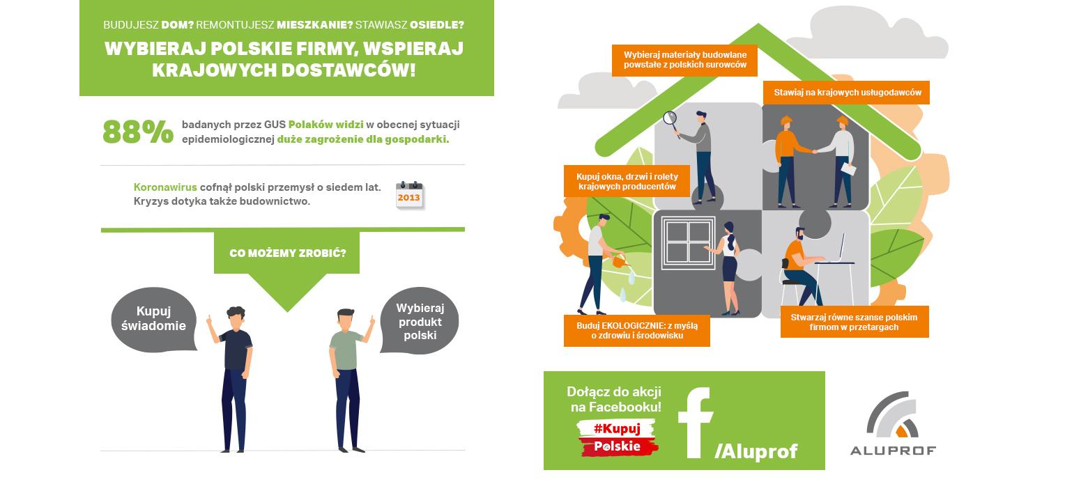 Kupuj świadomie – #kupujPolskie. ALUPROF rozpoczyna akcję wspierania polskich firm online