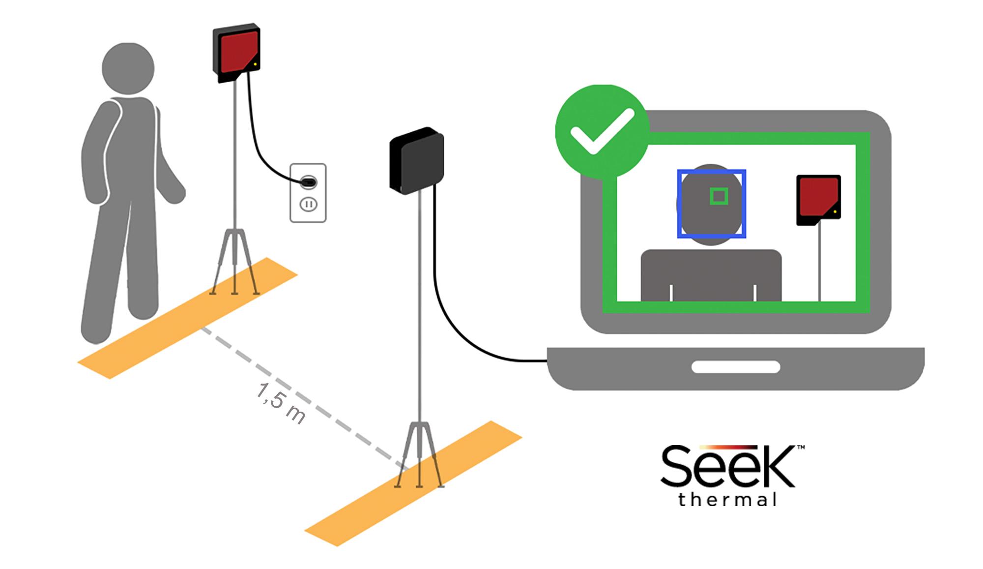 SEEK SCAN – automatyczny pomiar temperatury ciała